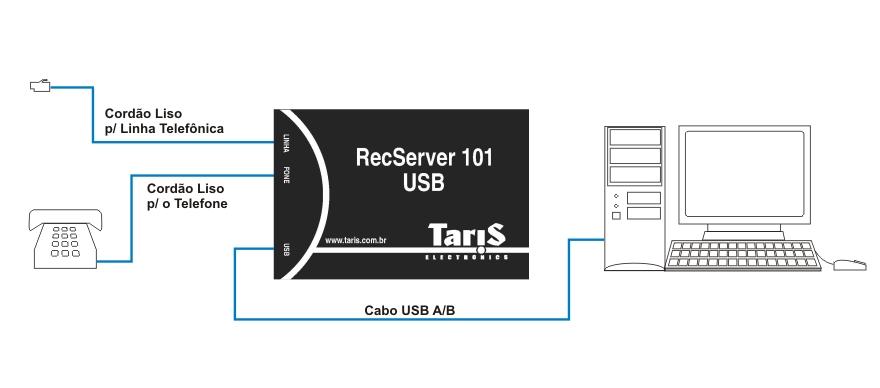 diagrama-recserver-101-usb
