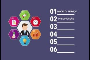 Plano de Negócios Para Agências Digital