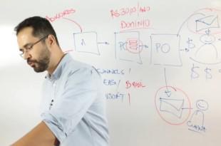 Como Construir um Funil de Mkt Digital que Pode ser Vendido por até R$2.000,00 | #Agenda PRODIGITAL