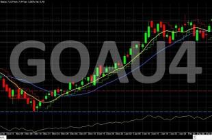 Ações da Metalúrgica Gerdau GOAU4 Rompem Importante Resistência